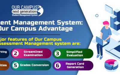 Assessment Management System: Our Campus Software Advantage