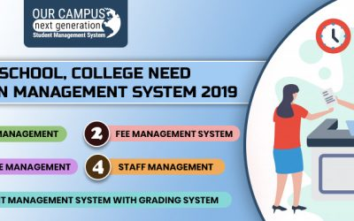 Why School, College Need Admission Management System 2019