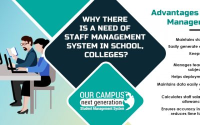 Why There Is A Need Of Staff Management System In School, Colleges?